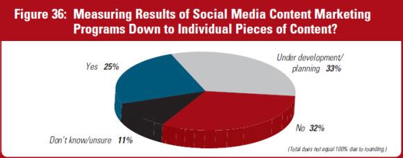 social-content-survey (1)