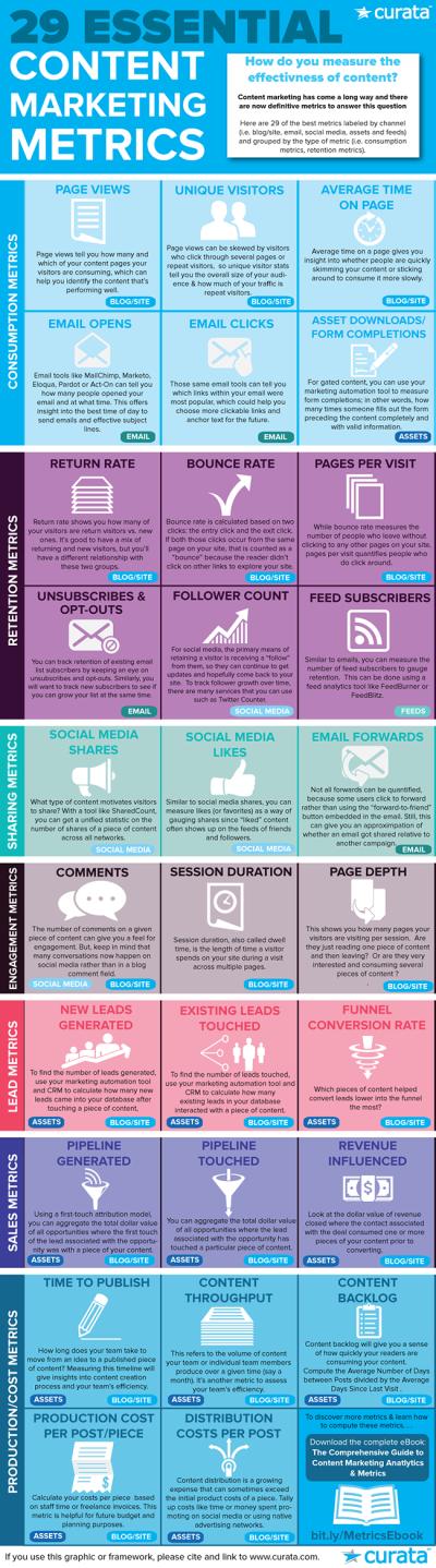 metrics-infographic3